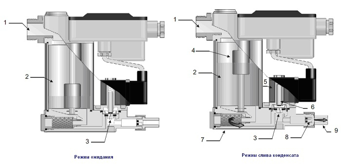 """,""aerocompressors.ru"